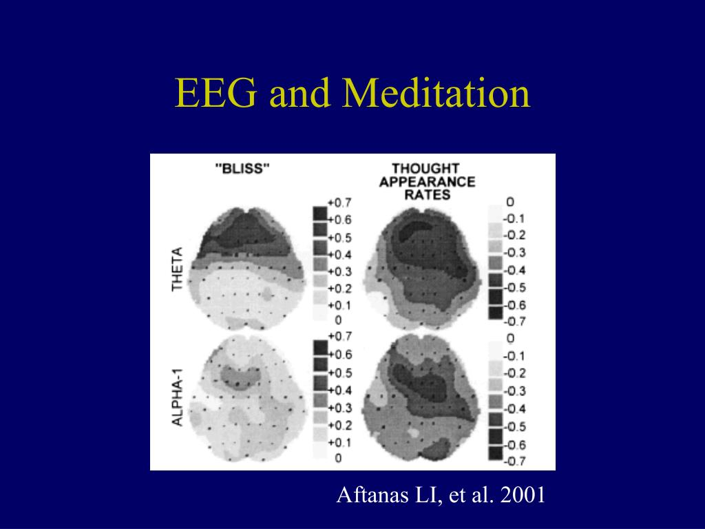 EEG and Meditation
