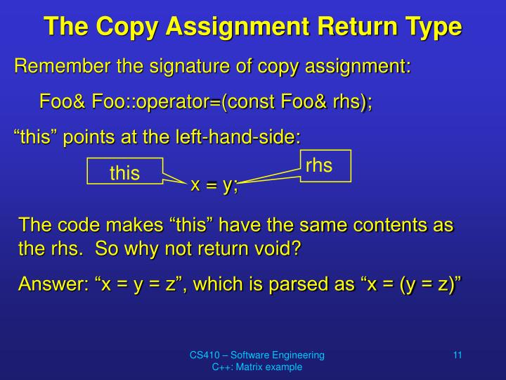 The Copy Assignment Return Type
