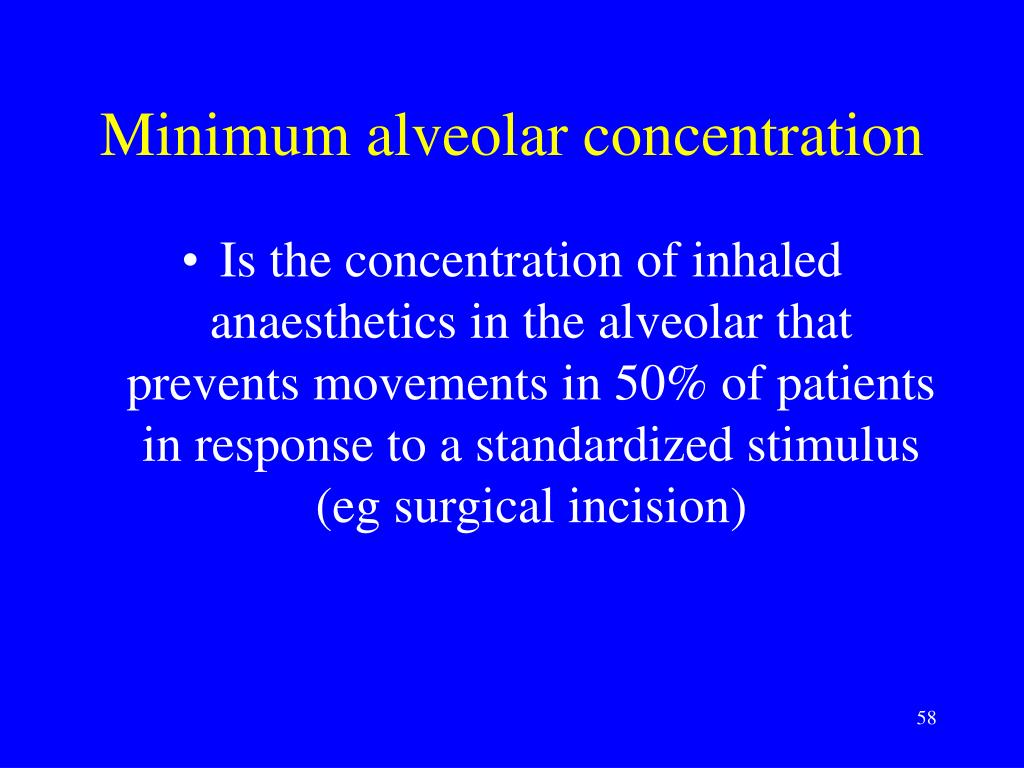 Minimum alveolar concentration