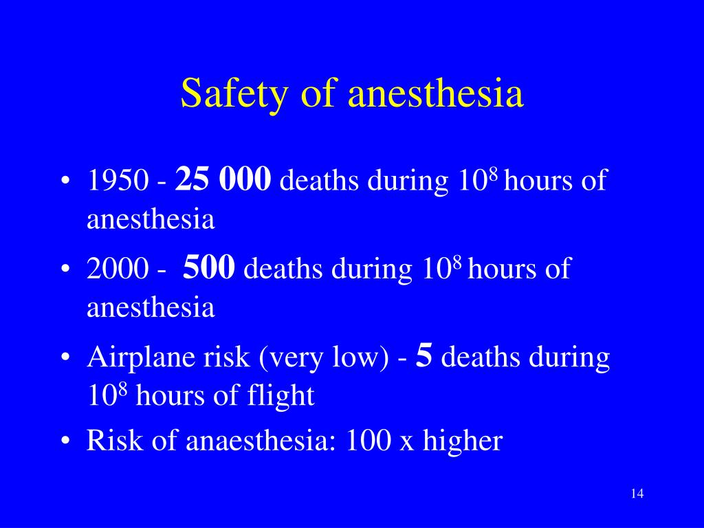 Safety of anesthesia