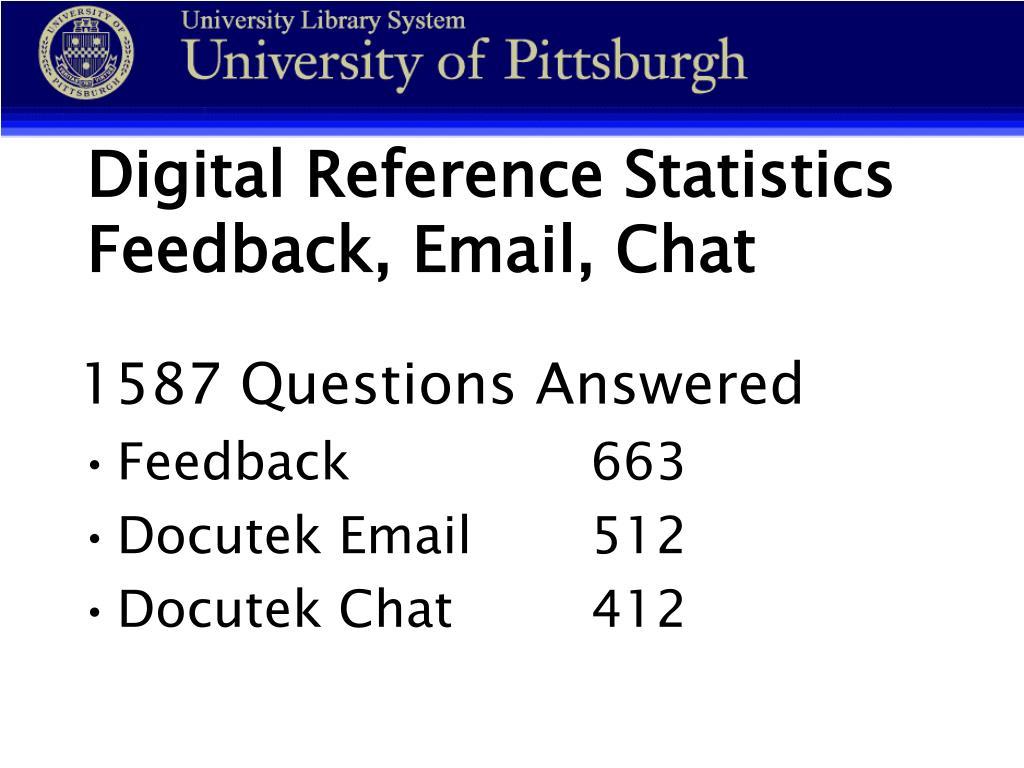 Digital Reference Statistics