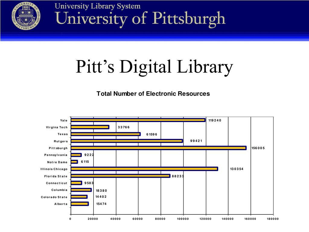 Pitt's Digital Library