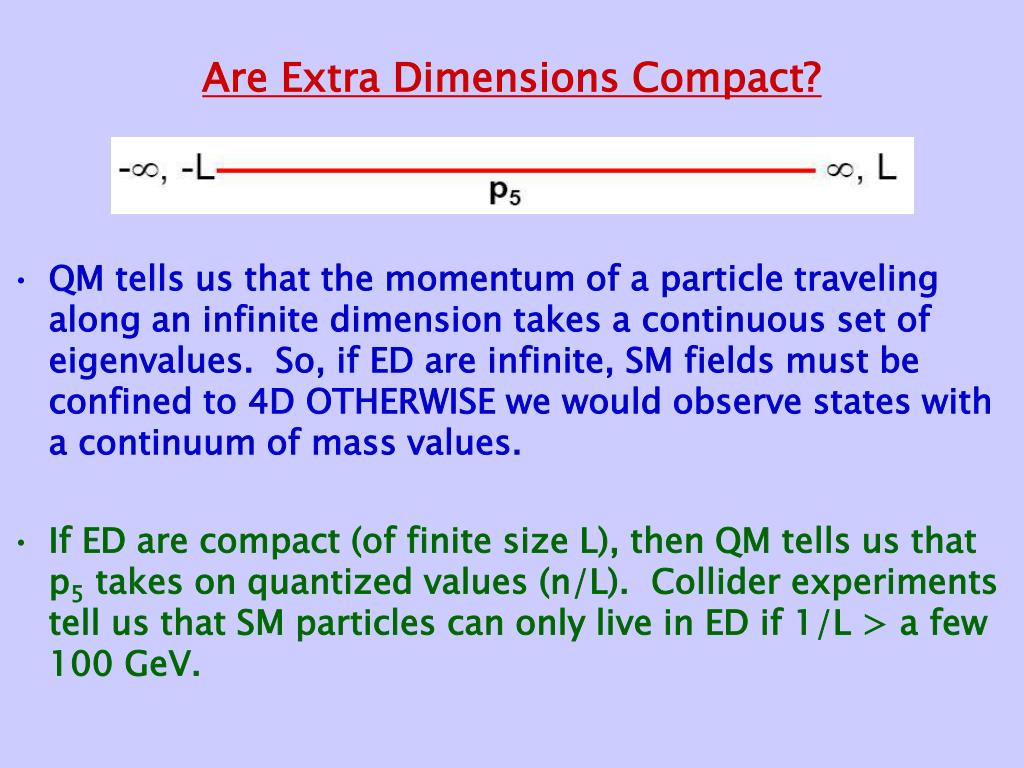 Are Extra Dimensions Compact?