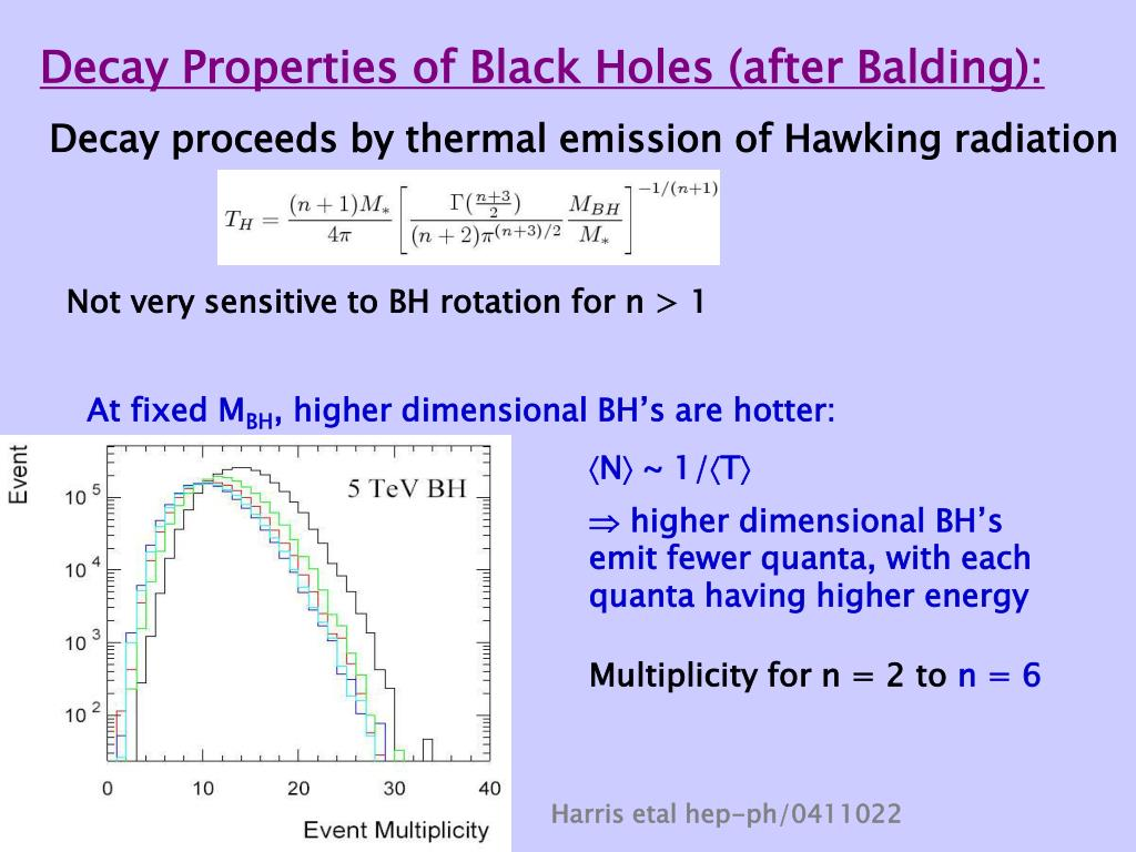 Decay Properties of Black Holes (after Balding):
