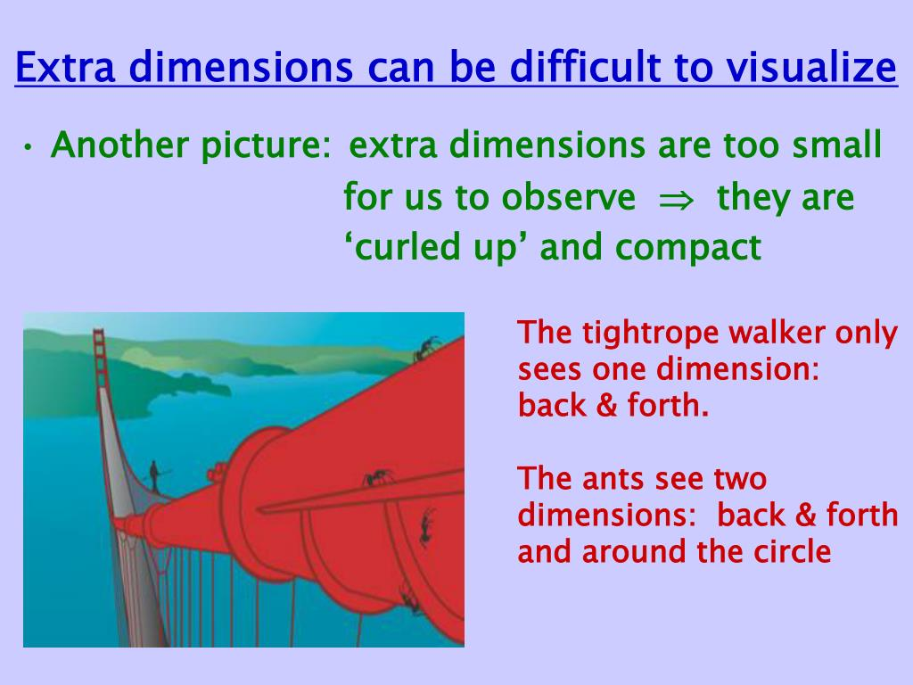 Extra dimensions can be difficult to visualize