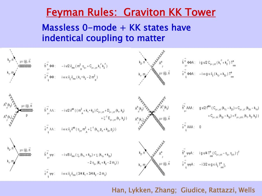 Feyman Rules:  Graviton KK Tower