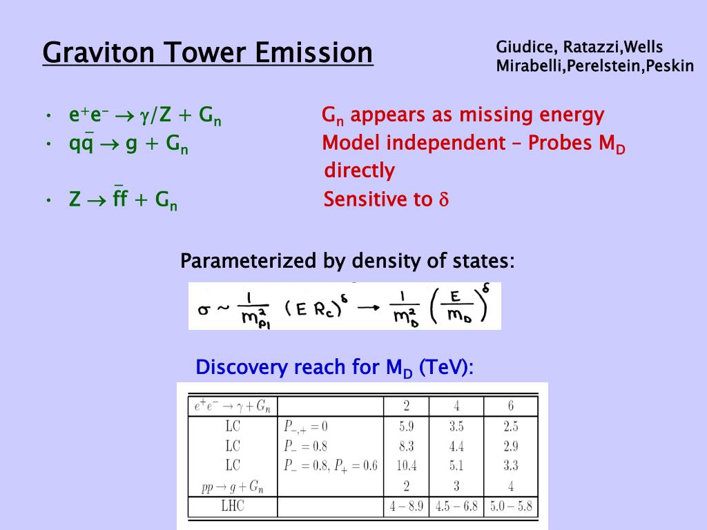 Graviton Tower Emission