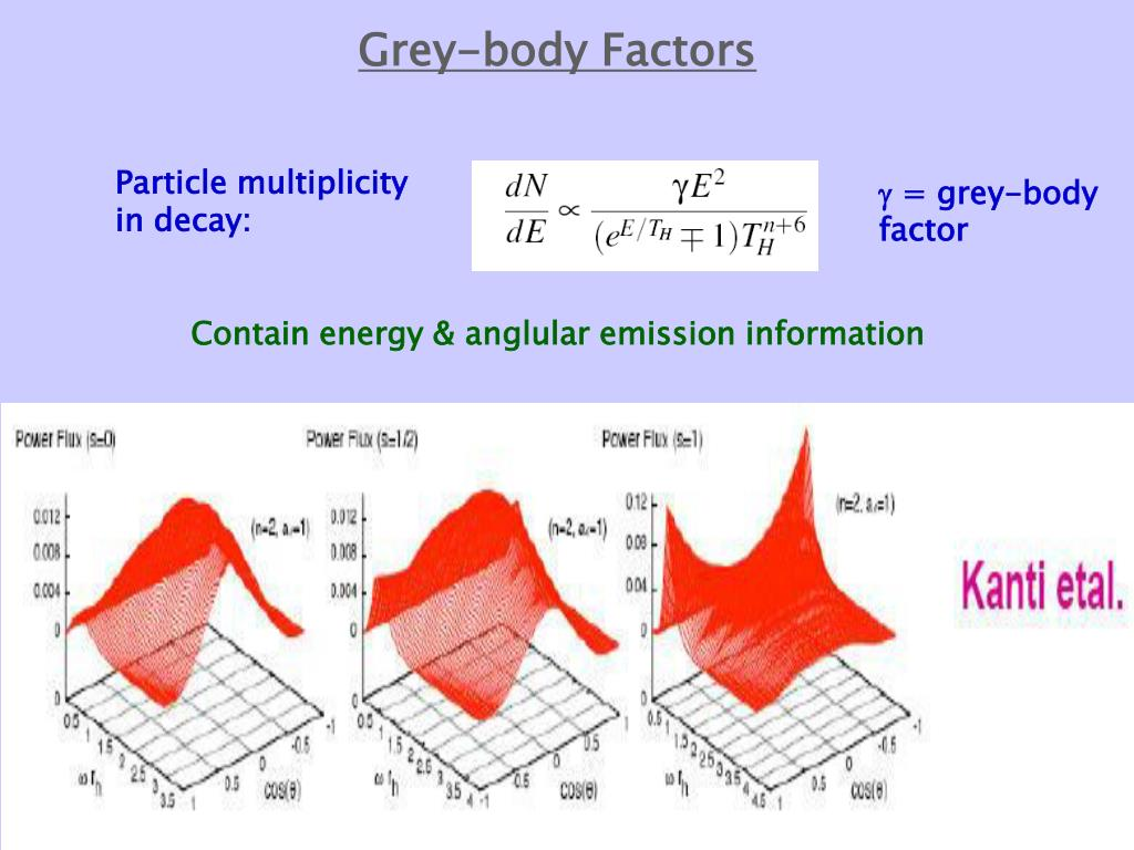 Grey-body Factors