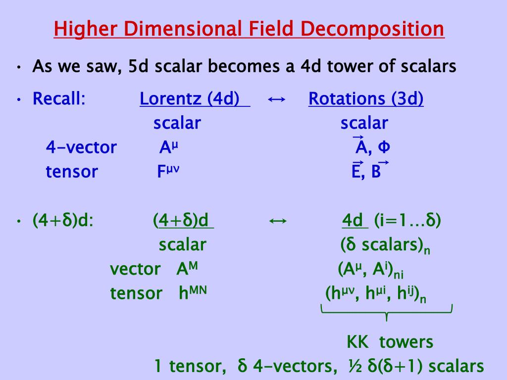 Higher Dimensional Field Decomposition