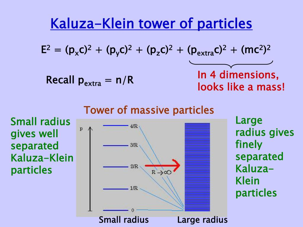 Kaluza-Klein tower of particles