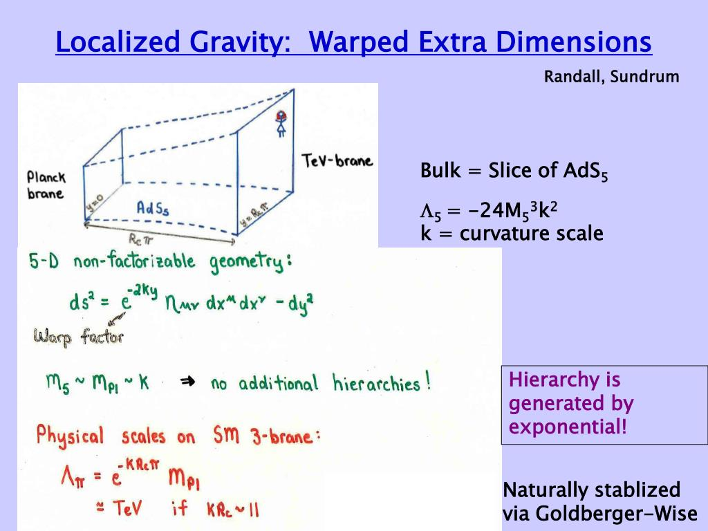 Localized Gravity:  Warped Extra Dimensions