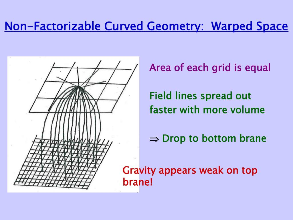 Non-Factorizable Curved Geometry:  Warped Space