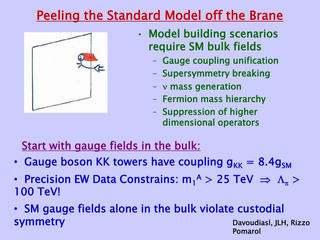 Peeling the Standard Model off the Brane