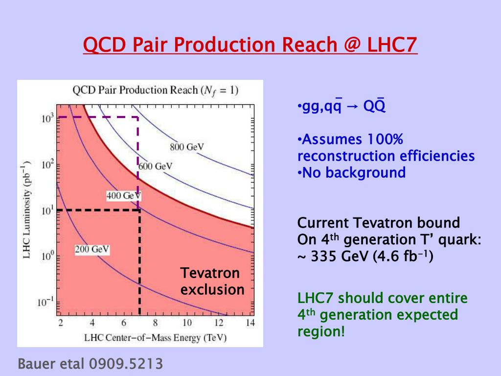 QCD Pair Production Reach @ LHC7