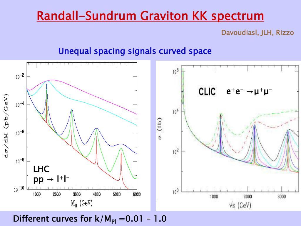 Randall-Sundrum Graviton KK spectrum