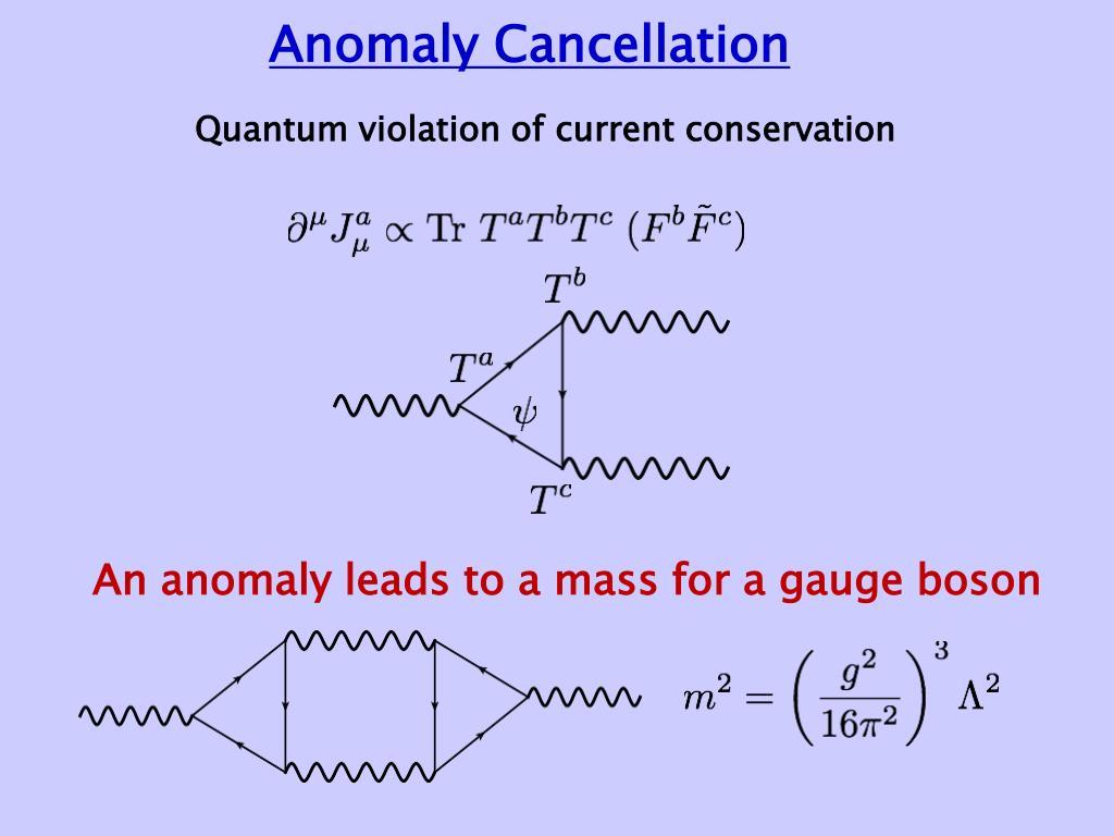 An anomaly leads to a mass for a gauge boson