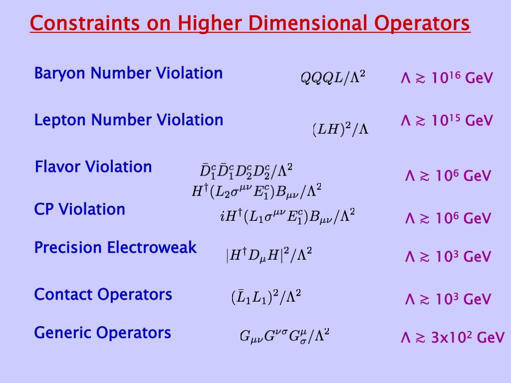 Lepton Number Violation