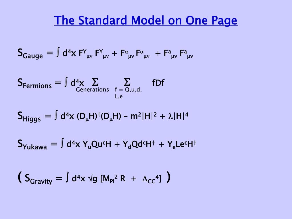 The Standard Model on One Page