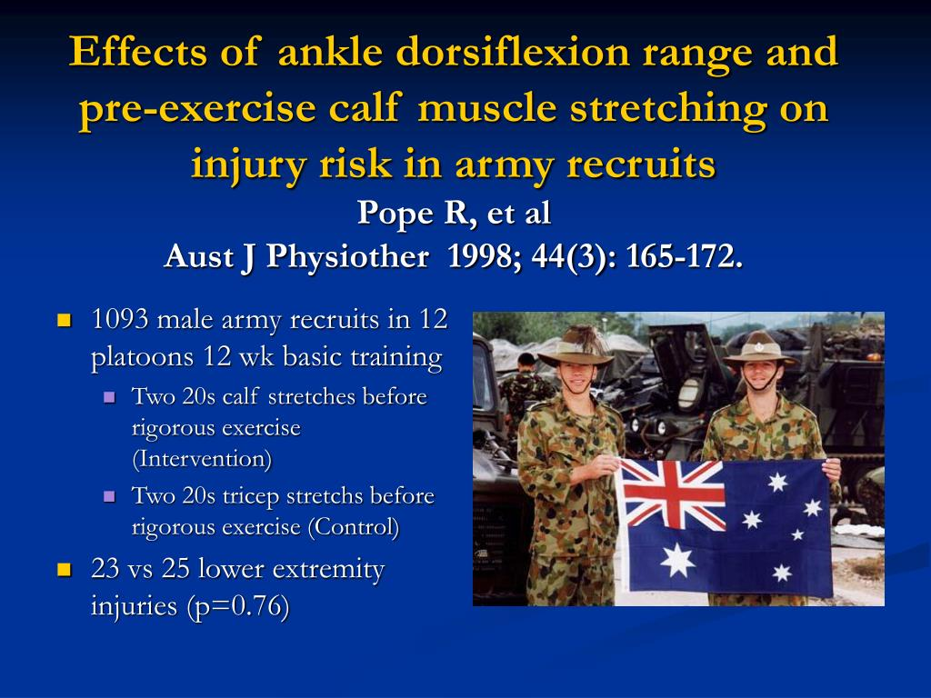 Effects of ankle dorsiflexion range and pre-exercise calf muscle stretching on injury risk in army recruits