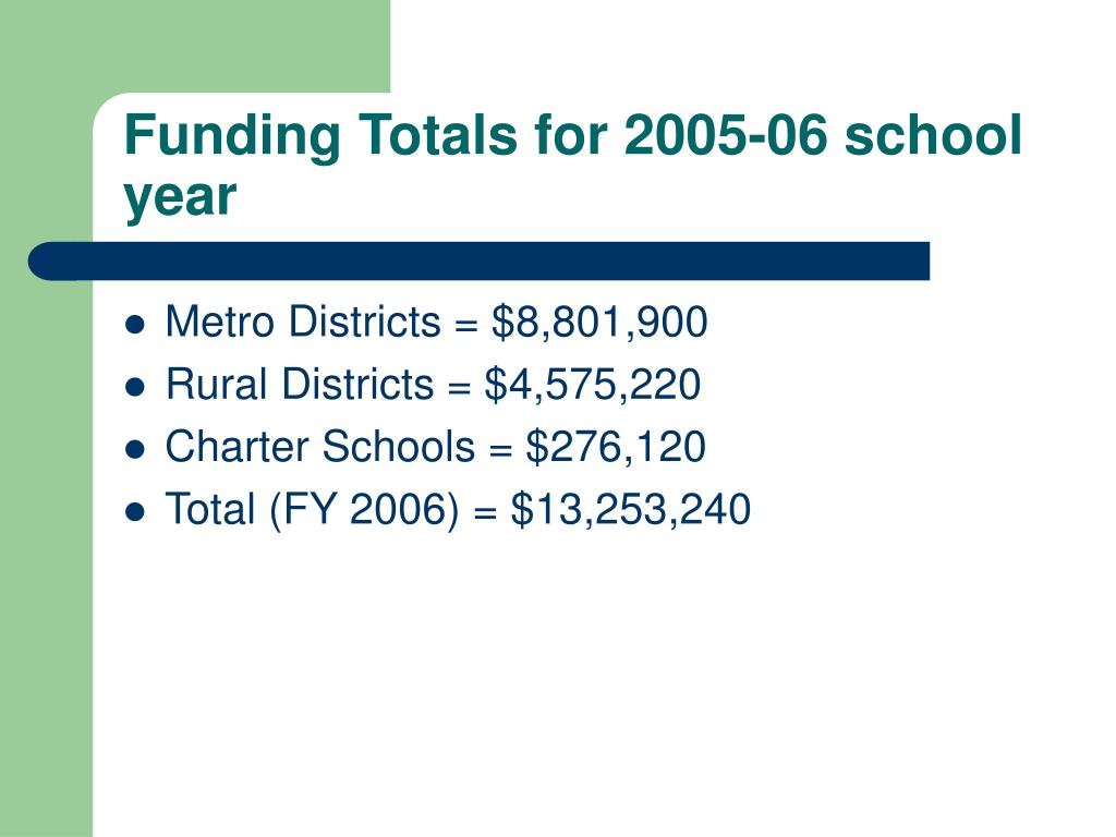 Funding Totals for 2005-06 school year