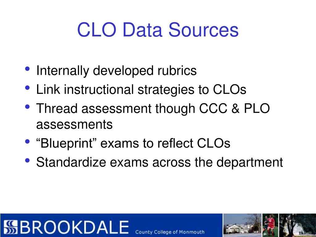 CLO Data Sources