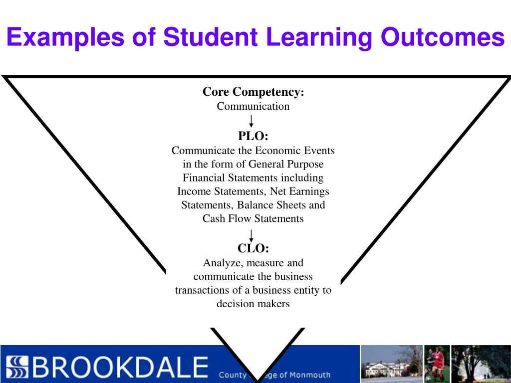 Examples of Student Learning Outcomes