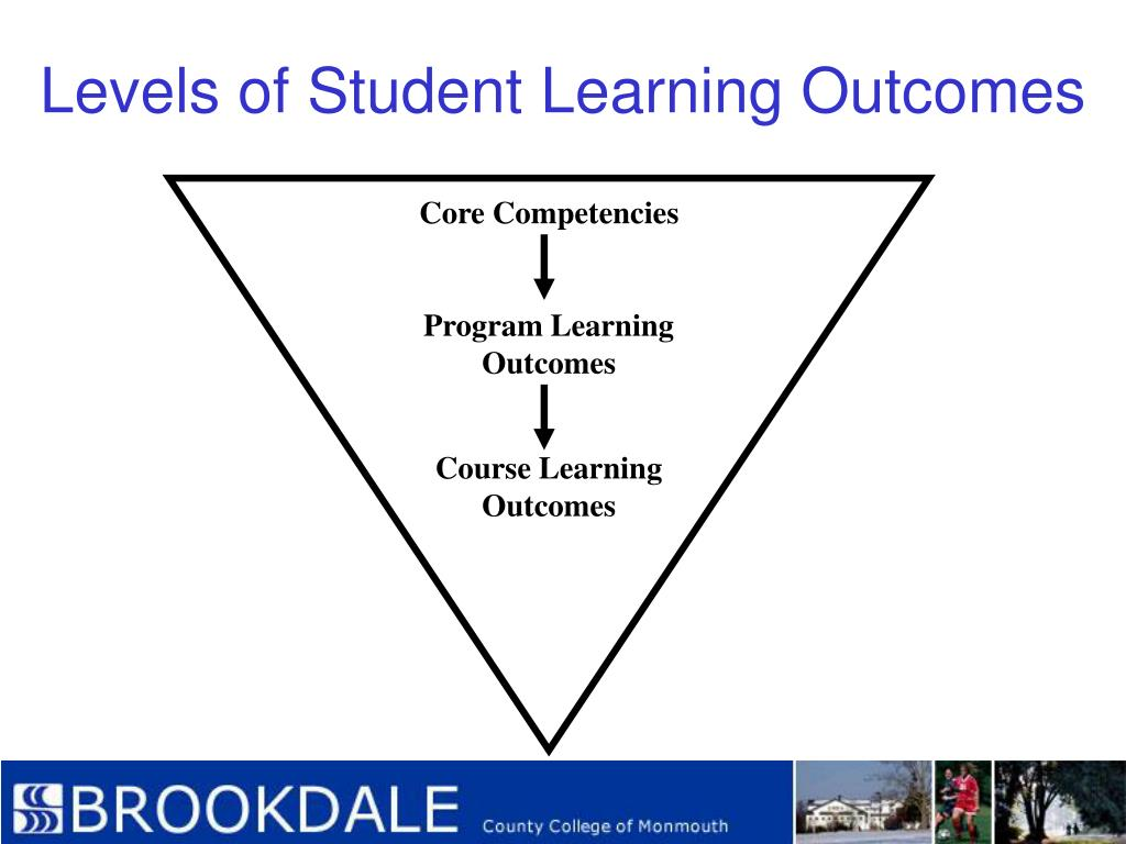 Levels of Student Learning Outcomes