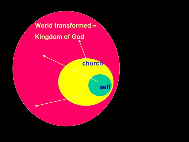 World transformed =