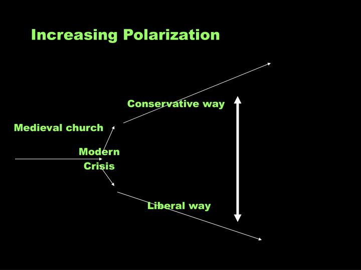 Increasing Polarization