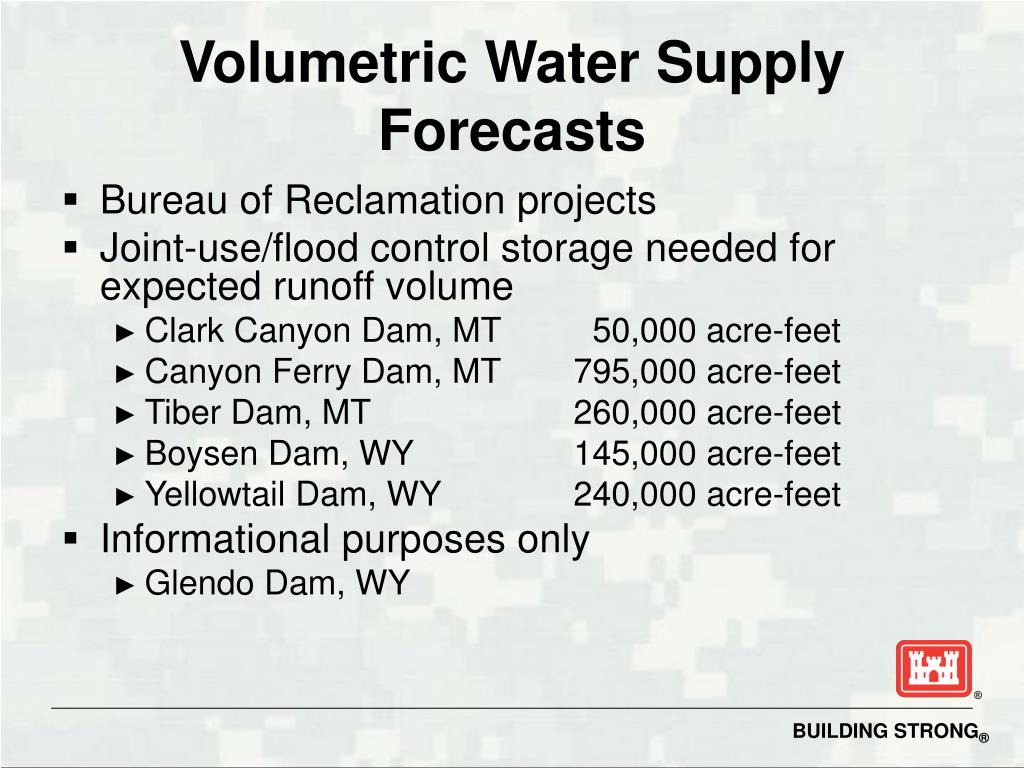 Volumetric Water Supply Forecasts