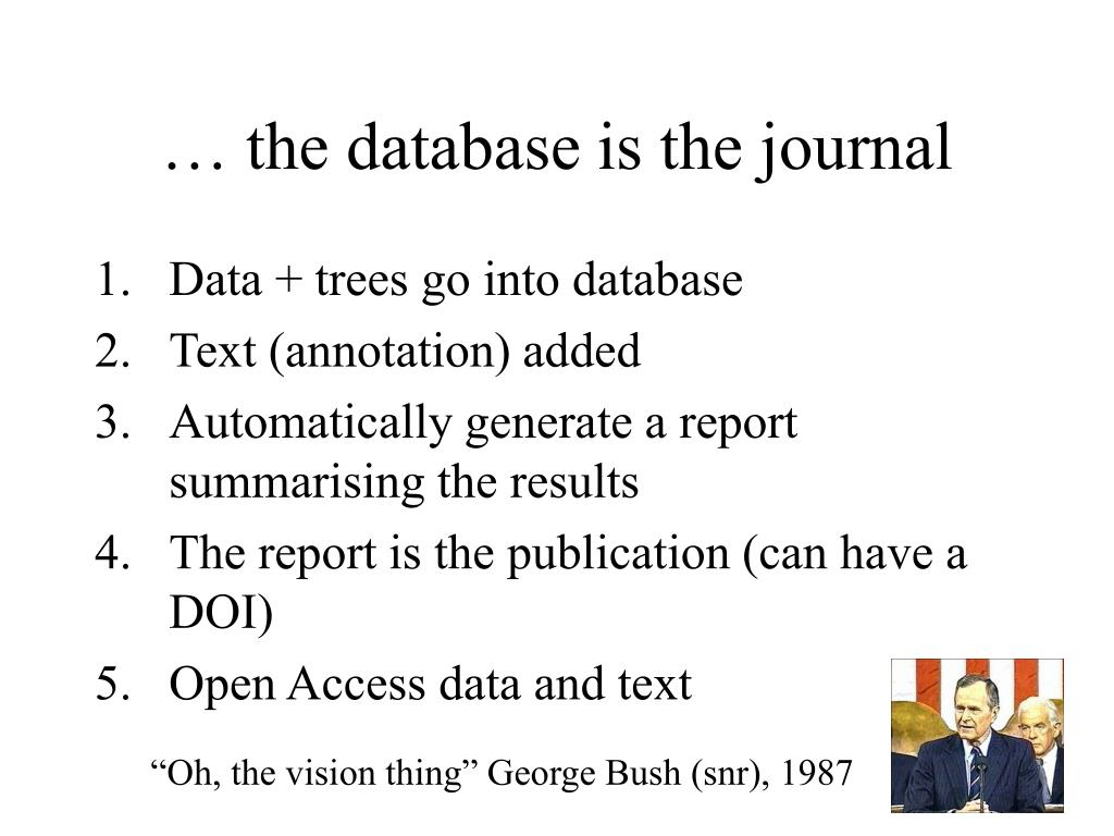 """Oh, the vision thing"" George Bush (snr), 1987"