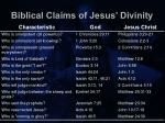 biblical claims of jesus divinity