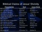 biblical claims of jesus divinity7