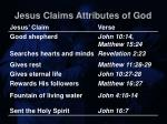 jesus claims attributes of god25