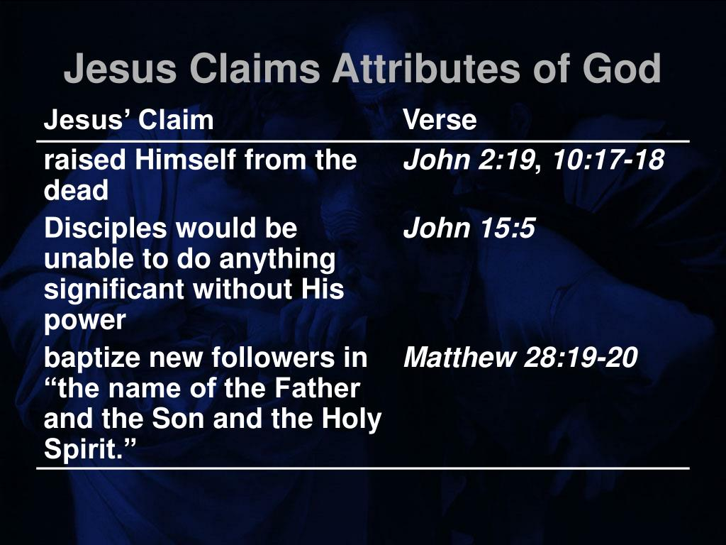 Jesus Claims Attributes of God