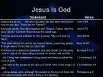 jesus is god11