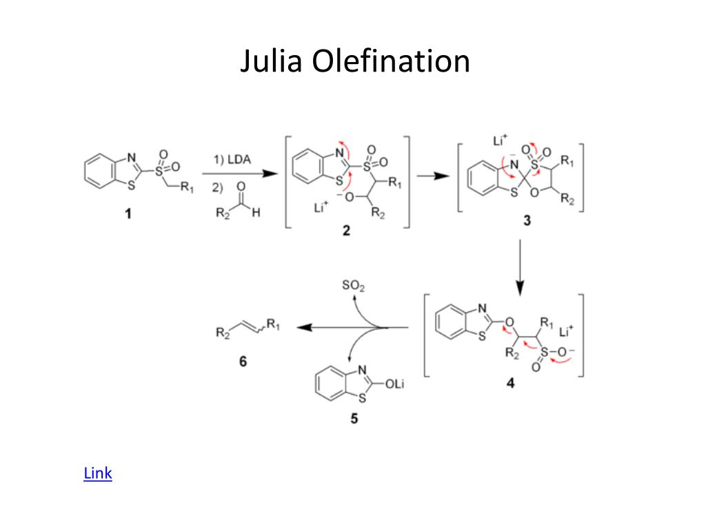 Julia Olefination