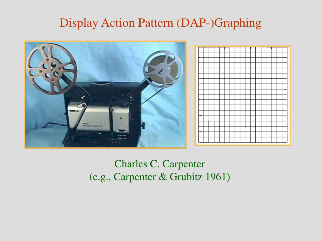 Display Action Pattern (DAP-)Graphing