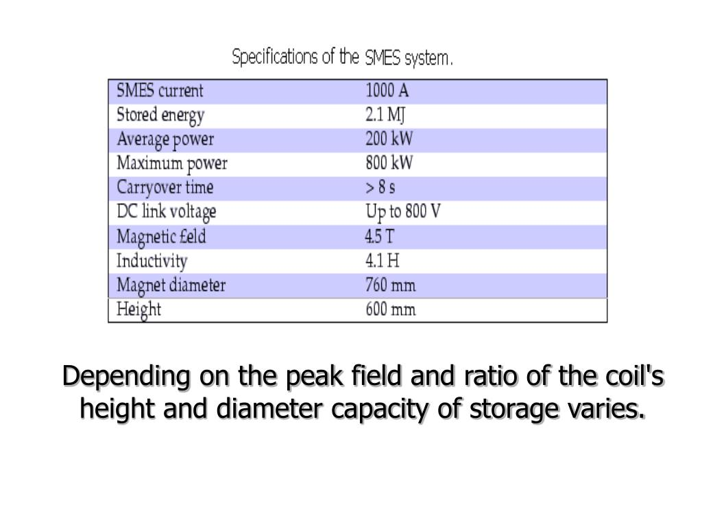 Depending on the peak field and ratio of the coil's height and diameter capacity of storage varies.