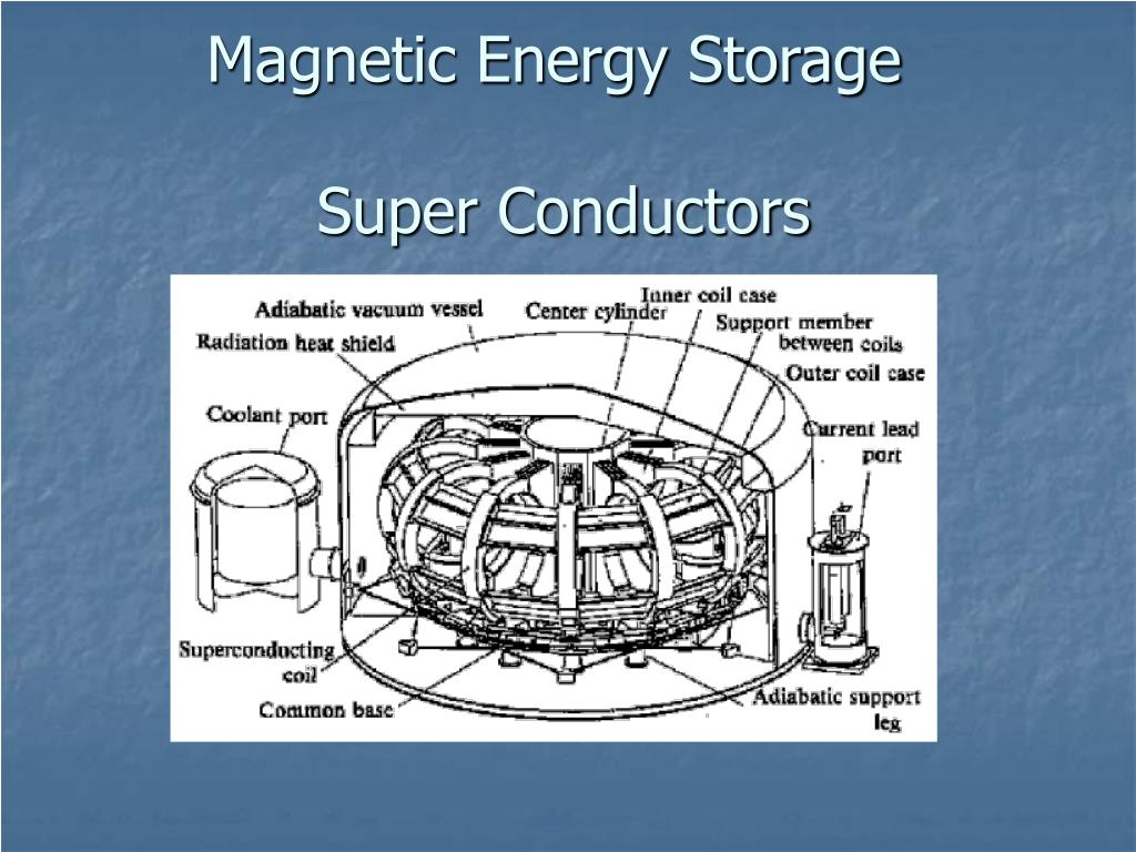 Magnetic Energy Storage