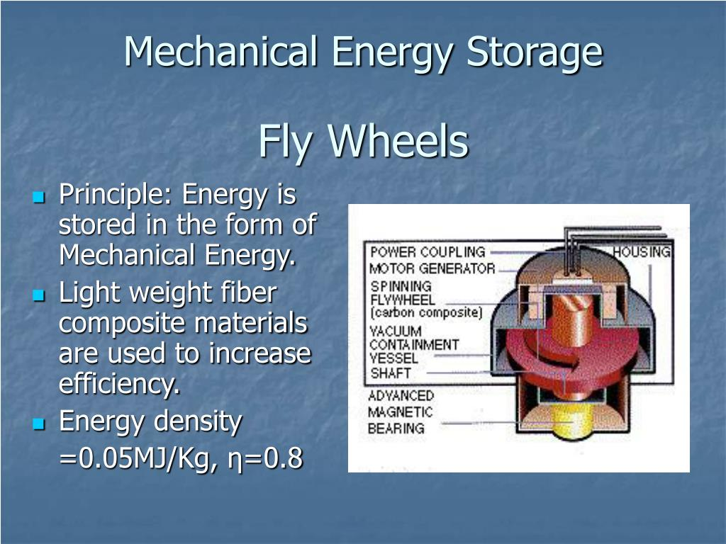 Principle: Energy is stored in the form of Mechanical Energy.