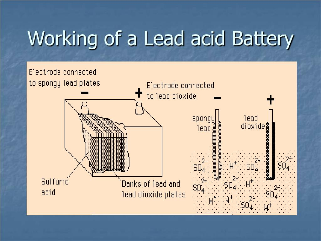 Working of a Lead acid Battery