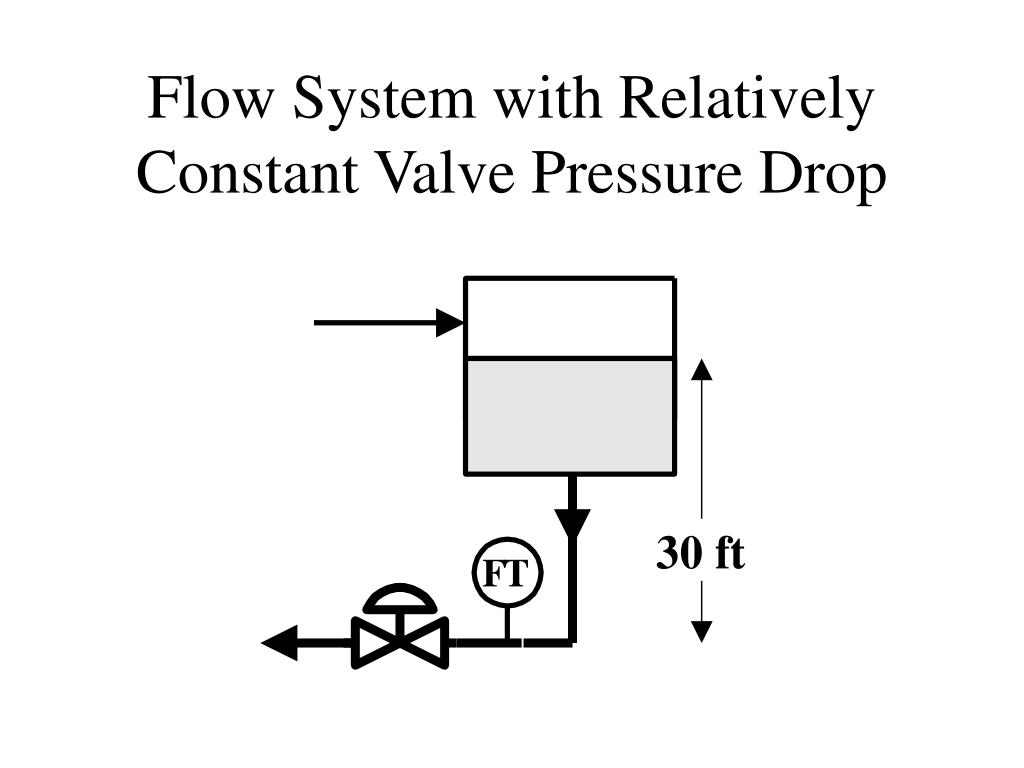 Flow System with Relatively Constant Valve Pressure Drop
