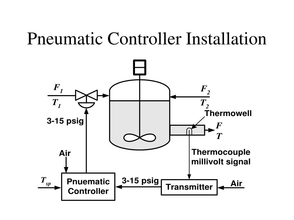 Pneumatic Controller Installation