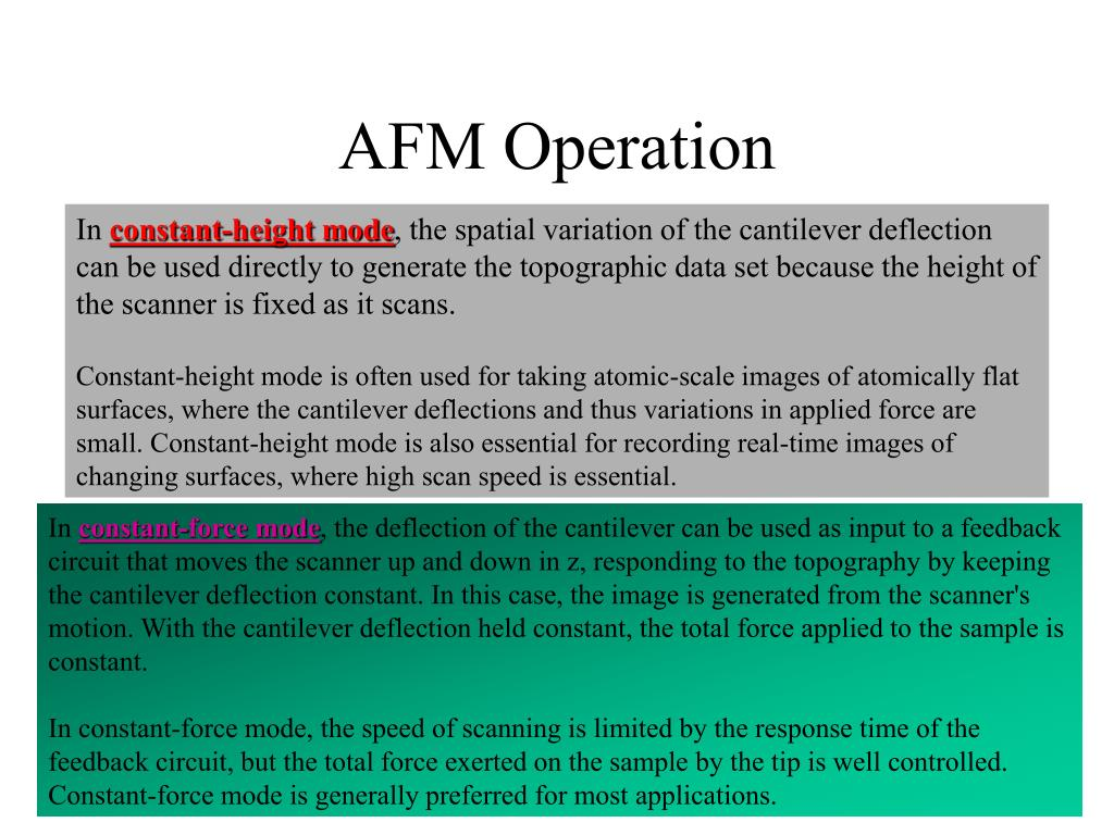 AFM Operation