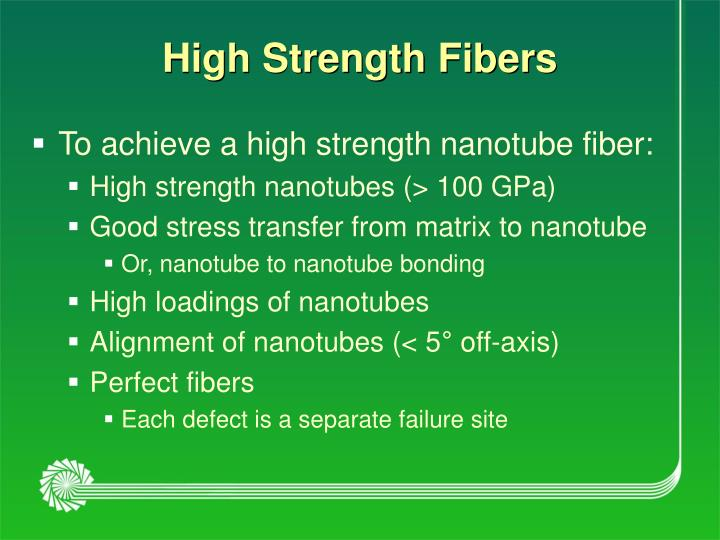 High Strength Fibers