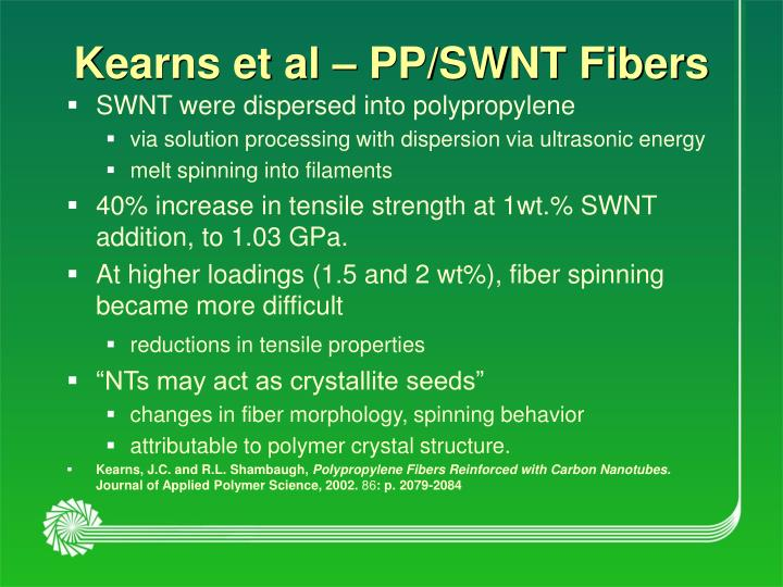 Kearns et al – PP/SWNT Fibers