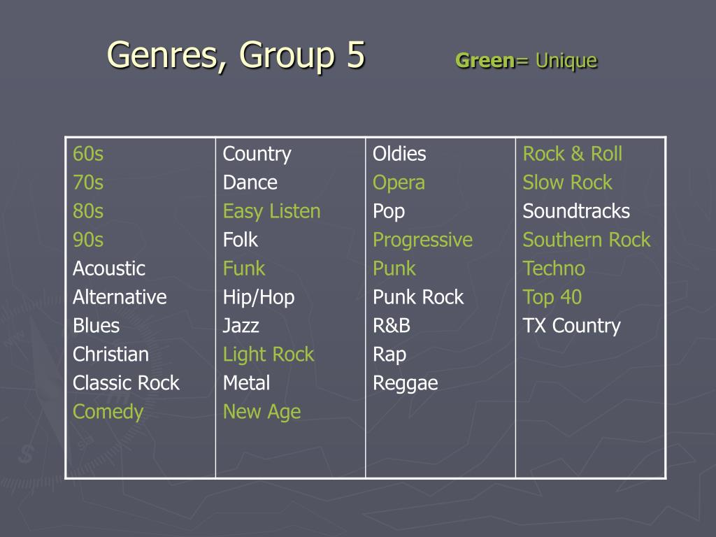 Genres, Group 5