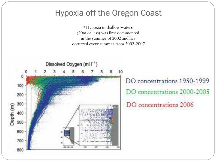 Hypoxia off the oregon coast