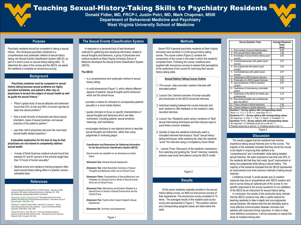 Teaching Sexual-History-Taking Skills to Psychiatry Residents